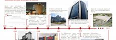 Especial 25 anos: A trajetória da PLANSERVICE