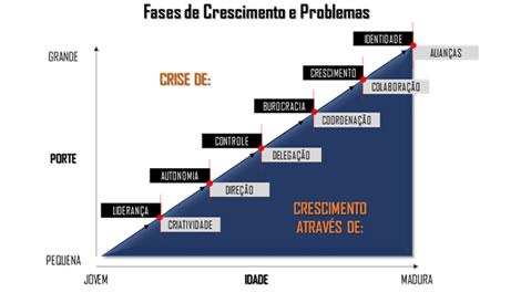 Conjuntura econômica e o ciclo de vida das empresas 1