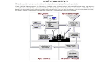 Novo site PLANSERVICE traz maior detalhamento dos serviços e geolocalização dos projetos 1
