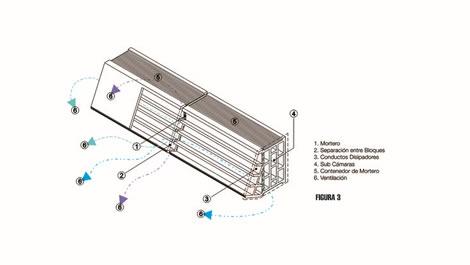 Tijolo que atua como isolamento acústico e dissipador de calor 3