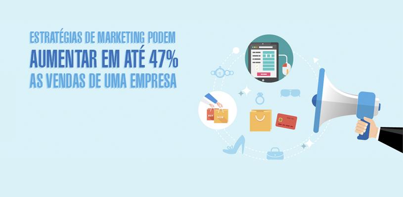Estratégias de marketing podem aumentar em até 47% as vendas de uma empresa
