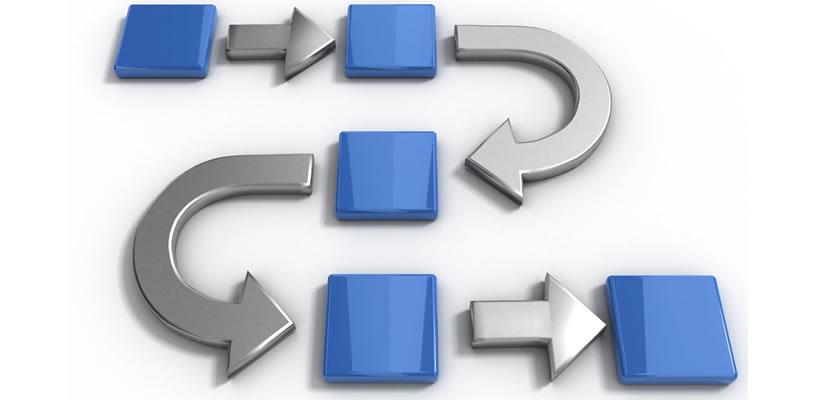 Entenda o processo para Desenvolvimento de um Site